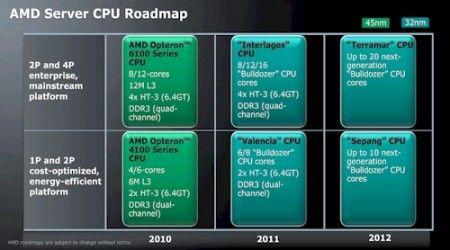 amd opteron 2012 roadmap