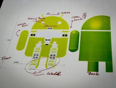 android attivazioni