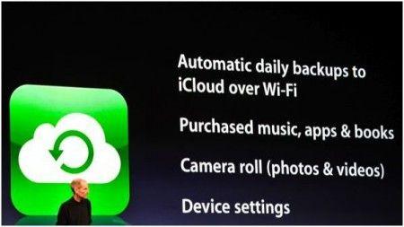 apple icloud presentazione