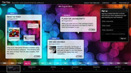applicazioni web creare timeline tiki toki