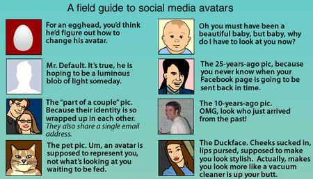 avatar online social network