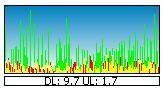 bitmeter screen