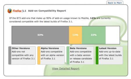 compatibilità firefox 3.1