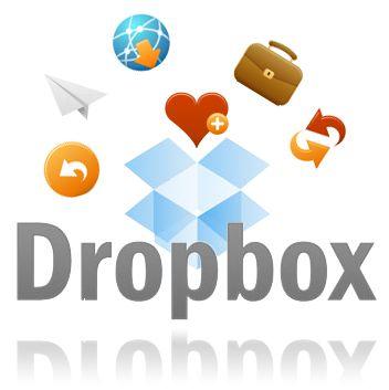 dropbox fotocamere
