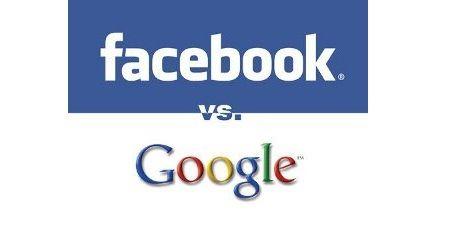 facebook api google gmail