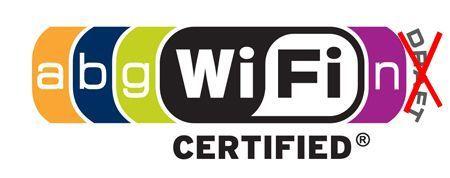 WiFi abgn