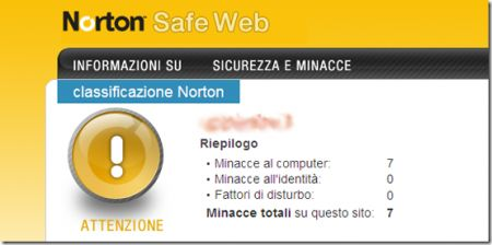Symantec Norton Safe Web