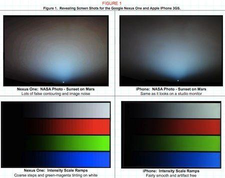Confronto scala tonale di Nexus One (a sinistra) e iPhone 4 (a destra)