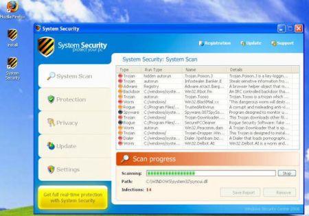 scanner malware
