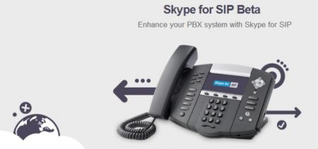 Skype for SIP