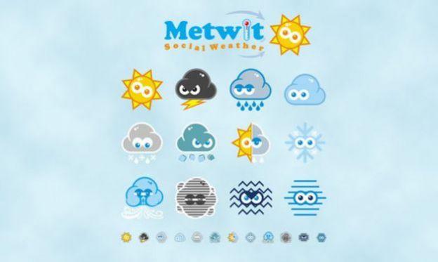 social network meteo metwit