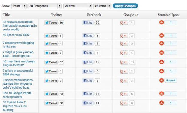 wp social stats plugin wordpress