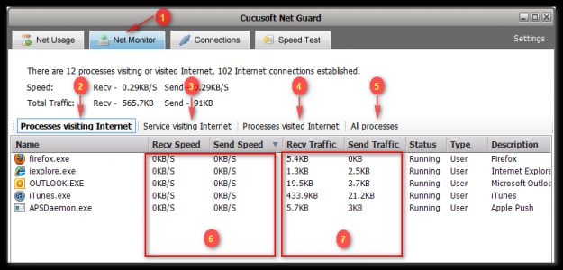 Monitorare il traffico internet del PC con Cucusoft Net Guard