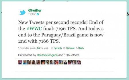 Il Social Network Twitter è da record! 7196 tweet per secondo