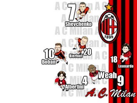 AC Milano Cina