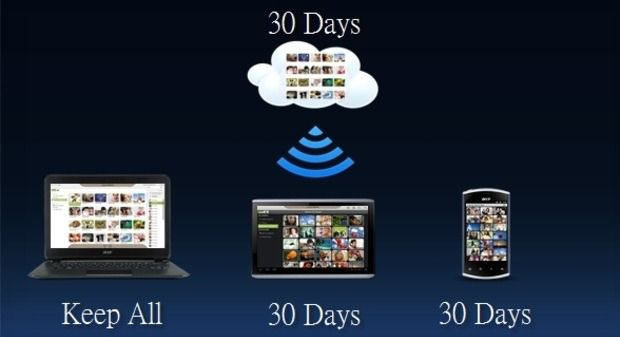 AcerCloud, il Cloud Computing di Acer si svela al CES2012