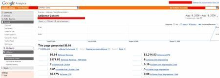 adsense click data