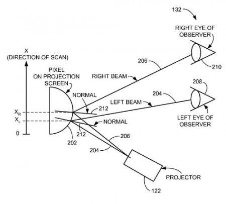 Apple: in arrivo il 3D senza occhiali