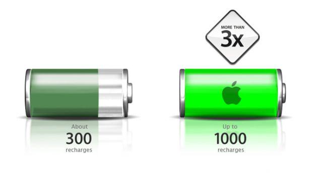 Monitorare lo stato della batteria del Mac con le applicazioni apposite