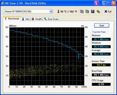 HD Tune benchmark screenshot