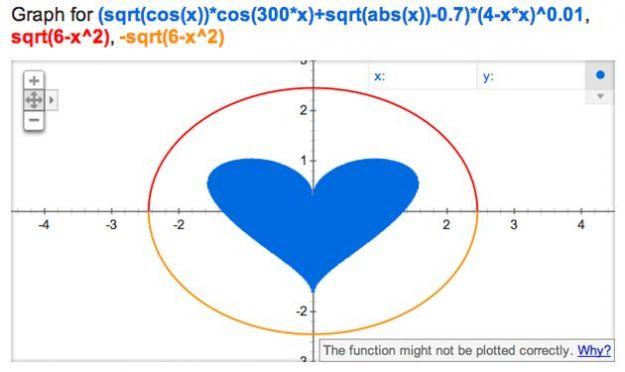 Cerca su Google una formula matematica per un originale cuore di San Valentino