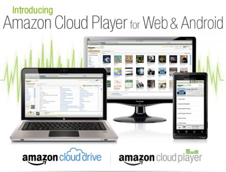 cloud computing amazon