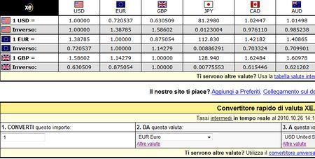 convertitore valuta xe