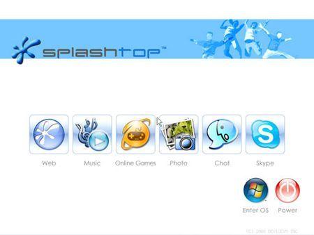 DeviceVM SplashTop