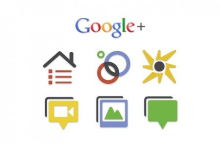 google+ grafica gmail