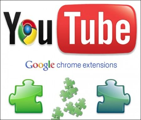 google chrome youtube controls