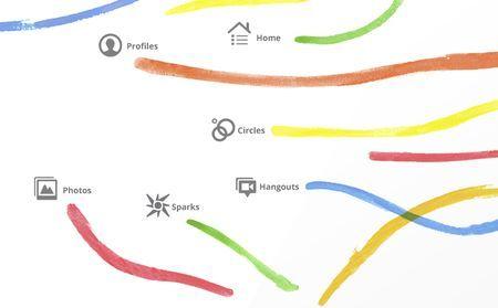 Google social network google plus