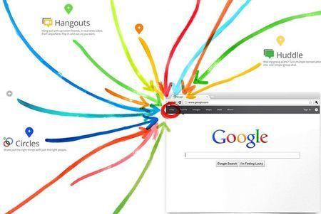 google social network videoritrovo