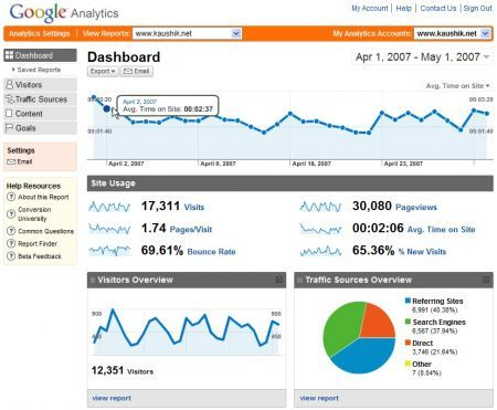Google: App Store per Analytics e report per AdWords
