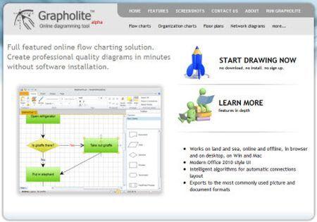 grapholite applicazione