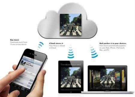 MobileMe: un anno gratis poi…addio (e largo ad iCloud)
