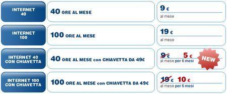 internet mobile tim