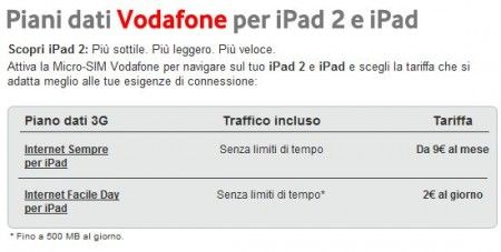 internet tablet vodafone