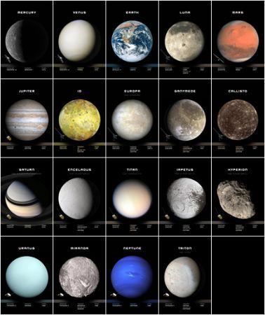 iphone pianeti