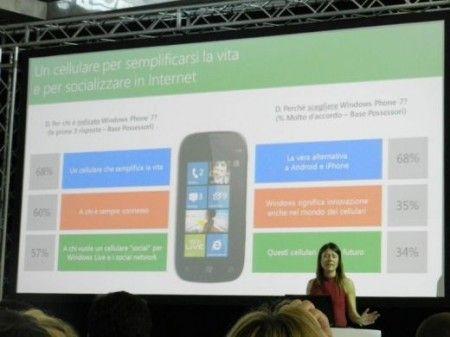 Windows Phone Mango agli sviluppatori: questione di ore