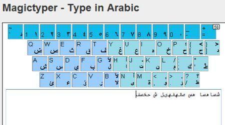 Come scrivere in diverse lingue con Magictyper