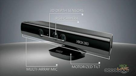 Microsoft Kinect: la tecnologia di cui è dotato