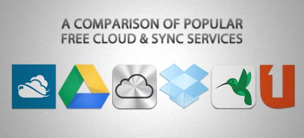 miglior servizio cloud