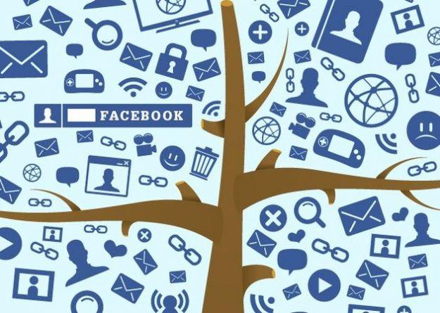 Le pagine di Facebook per le applicazioni saranno presto eliminate