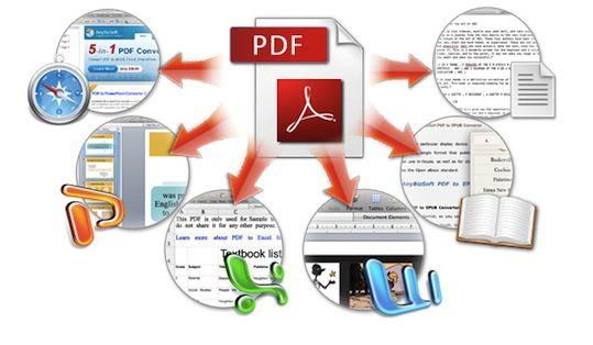 creare pdf google docs