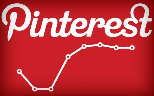 Pinterest, guida all'uso per tracciare i contenuti di un sito
