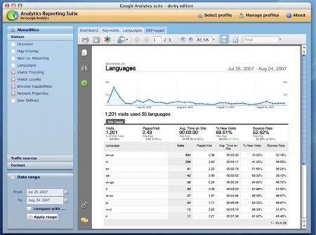Google Analytics Reporting Suite pdf editor