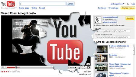 scaricare da youtube tool online