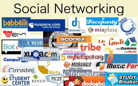 Social Network Business