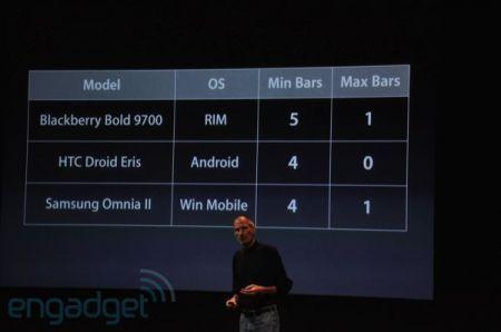 Nokia, RIM, Samsung ed HTC rispondono ad Apple