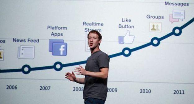 Nuova timeline di Facebook: personalizzare la copertina con Cover Banner